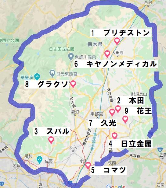 栃木県企業
